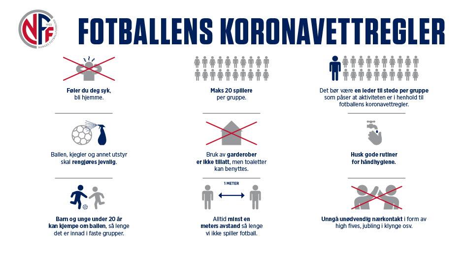 https://www.flintfotball.no/wp-content/uploads/2020/05/20_NFF_FotballensKoronavettregler_BarnogUnge_Fotba-1.jpg