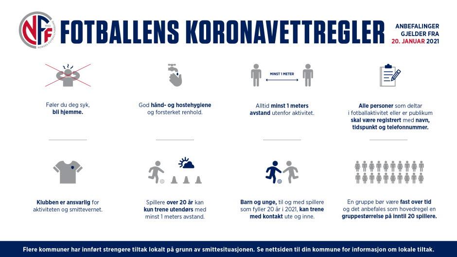 https://www.flintfotball.no/wp-content/uploads/2021/01/koronavettregler-fra-20_-januar.jpg