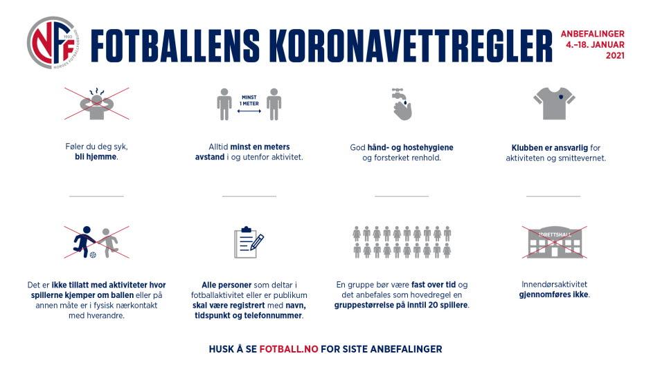 https://www.flintfotball.no/wp-content/uploads/2021/01/koronavettregler-fra-4_-jan.jpg